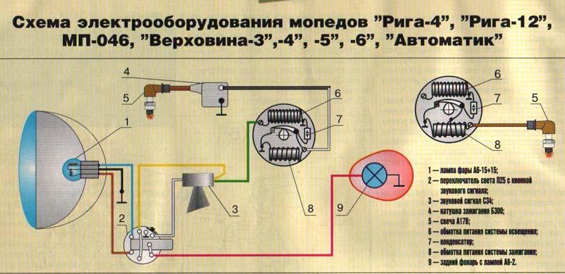 Электросхема. Схема Бабетта